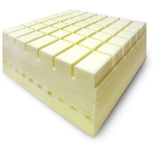 Ανατομικό - Ιατρικό - Ορθοπεδικό στρώμα ύπνου Sissel temp control Γερμανίας 80x200x20cm - Σε 12 άτοκες δόσεις